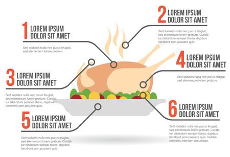 Turkey Diagram Images & Stock Pictures. Royalty Free Turkey ...