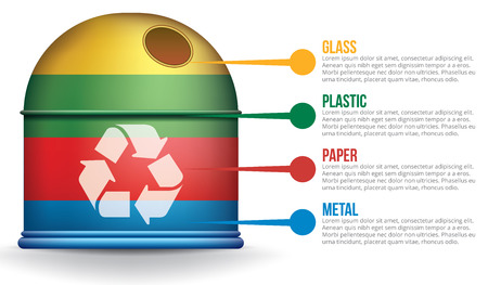 trash container: Recycle infographic with colorful trash container, vector garbage concept