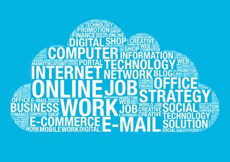 wordcloud: Cloud computing technology, vector wordcloud concept illustration Illustration