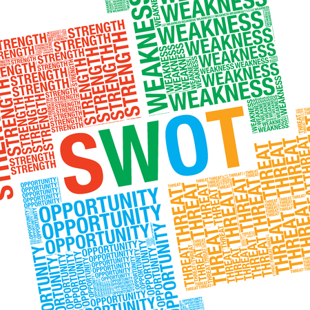 swot analysis: SWOT analysis word cloud business vector, presentation template