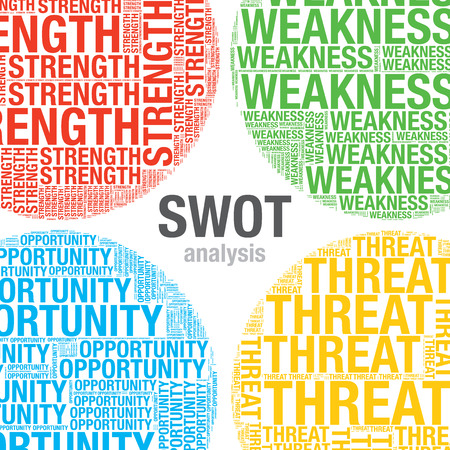 Swot analysis word cloud business vector presentation template swot analysis word cloud business vector presentation template stock vector 66566899 maxwellsz