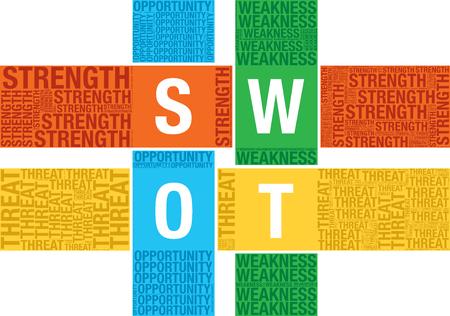 swot: SWOT analysis word cloud business vector, presentation template