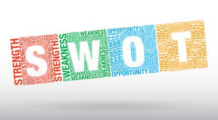 SWOT analysis word cloud business vector, presentation template