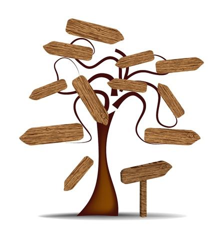 règle: arbre avec des panneaux en bois