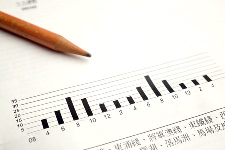 bar chart and pencil photo