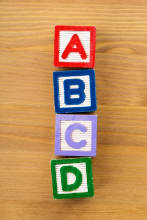 abcd: ABCD wooden toy block