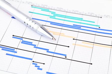 planen: Projektplan