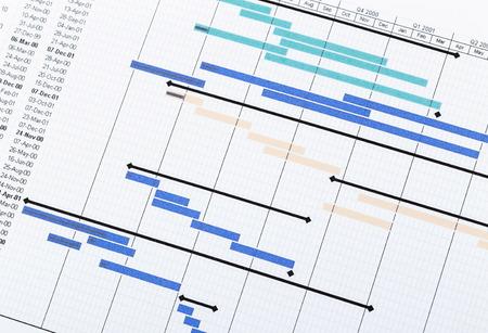 プロジェクトの計画のガント チャート 写真素材