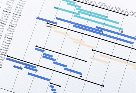 construction project: Project planning gantt chart