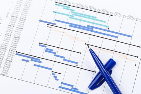 財務プロジェクトの計画図