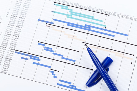 project deadline: Planning Chart for Financial Project Stock Photo