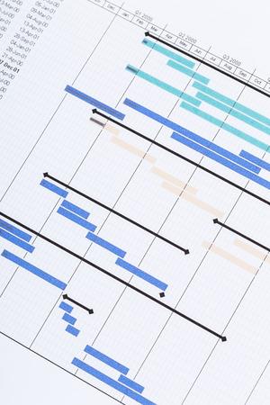 job deadline: Gantt chart