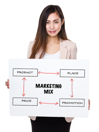 4p: Businesswoman holding a placard presenting business mix concept