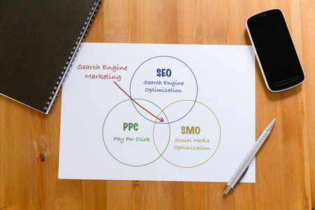 White paper on desk with cellphone showing search engine marketing concept