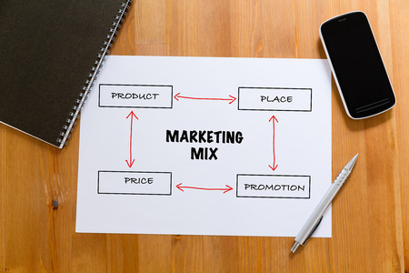 4p: White paper on desk with cellphone showing marketing mix concept