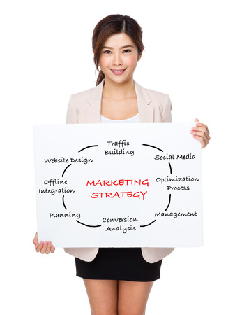 building planners: Beautiful businesswoman holding a placard showing with marketing strategy concept