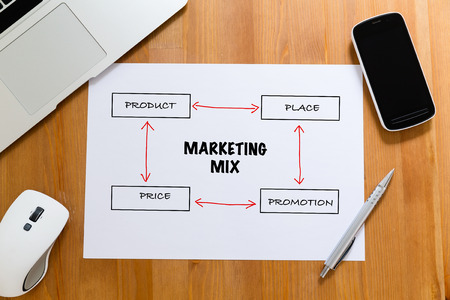 4p: White paper on working desk with hand draft of marketing mix concept