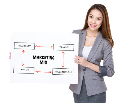 marketing mix: Businesswoman present on white board with marketing mix concept