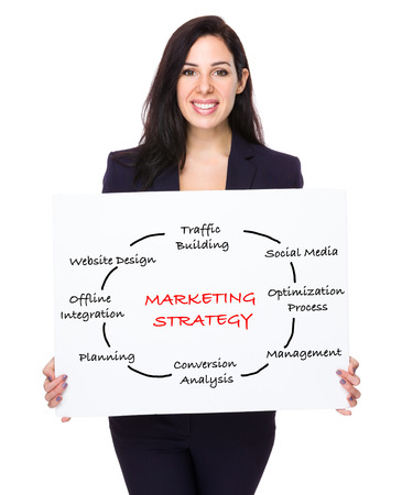 european integration: Asian businesswoman holding a placard showing with marketing strategy concept