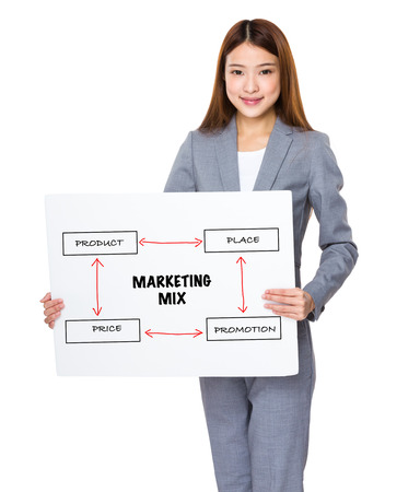 marketing mix: Business woman show with white banner for marketing mix concept