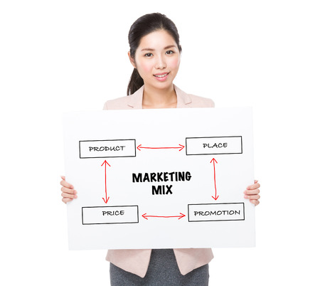 4p: Businesswoman holding a placard showing marketing mix concept