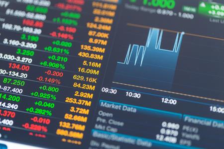 bidding: Stock market information