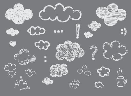 Pattern of speech clouds