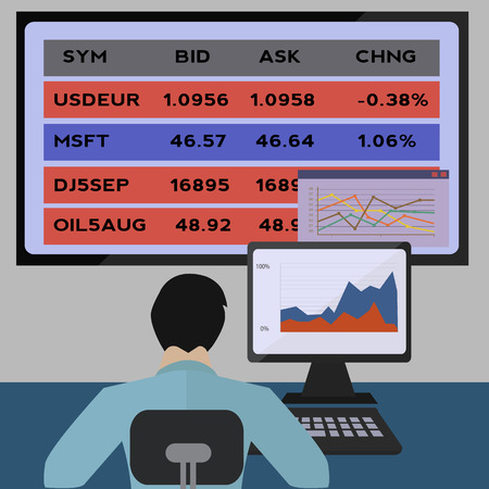 trader: Trader broker agent trading on the stock market