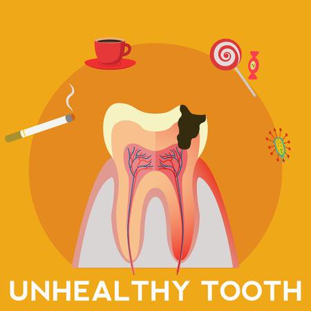 bad habits: los dientes saludables y los malos hábitos del vector del concepto