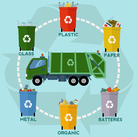 Different colored recycle waste bins and garbage truck vector illustration Vectores