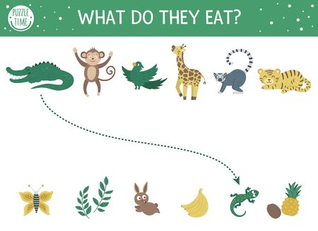 What do they eat. Matching activity for children with tropical animals and food they eat. Funny jungle puzzle. Logical quiz worksheet. Simple summer game for kids