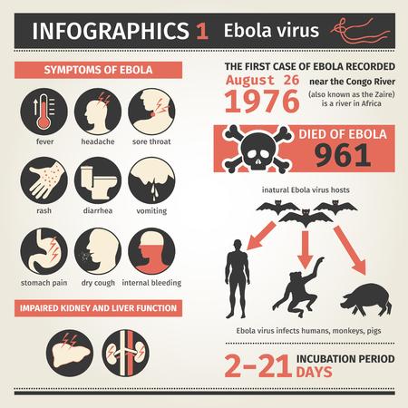 s�ntomas: Infograf�a. Virus del �bola. S�ntomas muertes. Vectores
