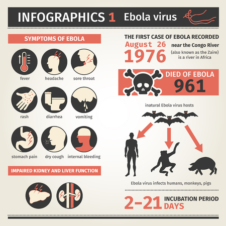 Infographics. Ebola virus. Symptoms deaths. Vector