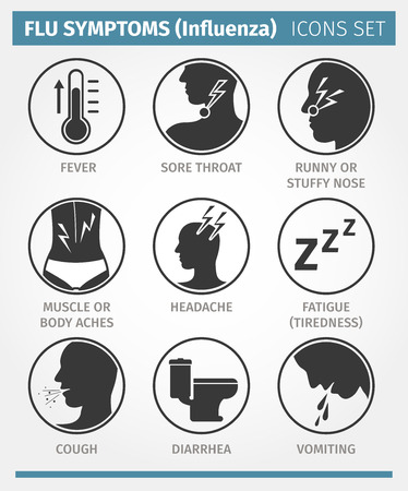 Vector icon set. FLU SYMPTOMS or Influenza Ilustração
