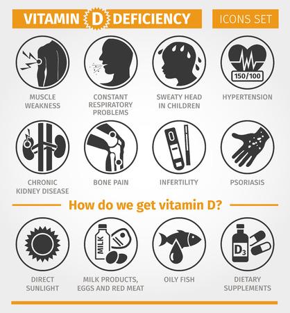 Síntomas y signos de deficiencia de vitamina D. Fuentes de vitamina D. Conjunto de iconos vectoriales. Ilustración de vector