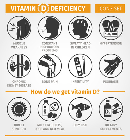 Vitamin D. deficiency symptoms and signs. Sources of Vitamin D. Vector icon set.
