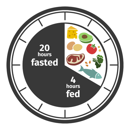 Scheme and concept of Intermittent fasting. Clock face symbolizing the principle of Intermittent fasting. Vector illustration. Infographic Vetores