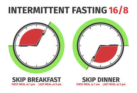 Two schemes and concept of Intermittent fasting . Vector illustration. Infographic Çizim