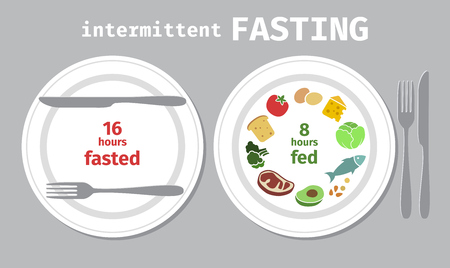 Two plates symbolizing the principle of Intermittent fasting . Vector illustration. Infographic Vettoriali