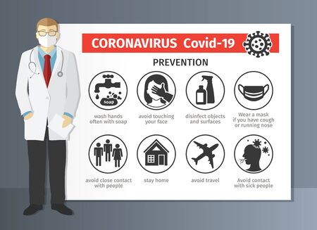 Doctor on the background of a medical poster. Prevention of the coronovirus Covid-19. How to protect yourself.