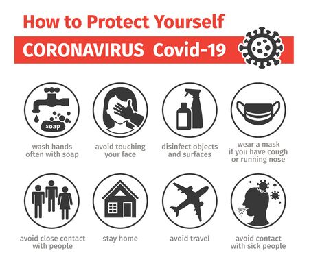 Prevention of the coronovirus Covid-19. How to protect yourself. The outbreak in the world. Pandemic disease. Vector illustration, icons.