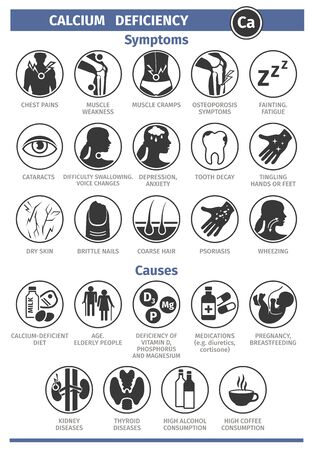 Symptoms and Causes of Calcium deficiency. Template for use in medical agitation. Vector illustration, flat icons.