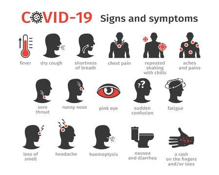 Symptoms of the coronovirus covid-19. Pandemic. Vector illustration, icons. New symptoms