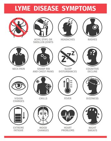 Lyme disease. symptoms and signs. Stop ticks sign. Prohibitory symbol. The consequence of a tick bite. Template for use in medical agitation. Vector flat icons. Vektorové ilustrace