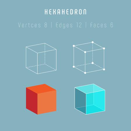 Esaedro poliedro regolare - cubo. Uno dei solidi platonici. Vettoriali