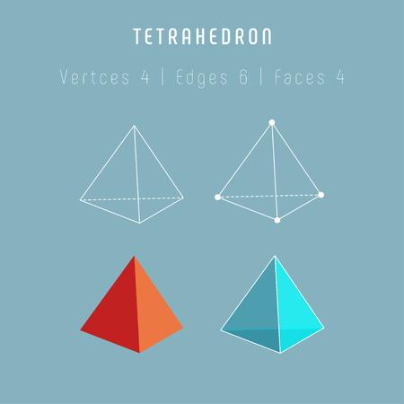 One of regular polyhedra. Platonic solid. Tetrahedron. Illustration