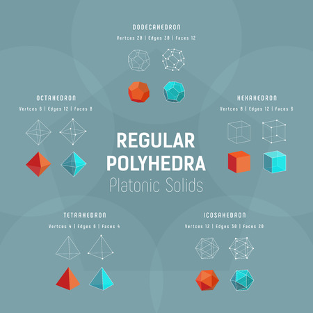 Regular polyhedra. Set of Platonic solids on a gray background. Math class poster template