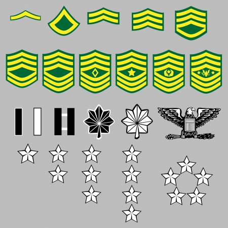 US Army rank stripe insignia for officers and enlisted uniforms - vector