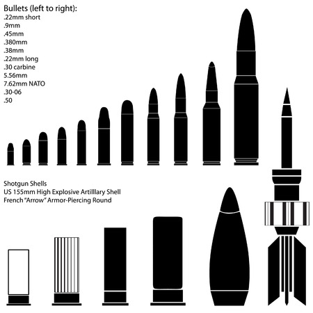 bullets: Bullets, shells, and explosives - vector silhouette set