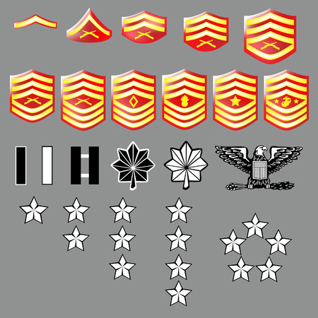 US Marine Corps rank insignia for officers and enlisted in vector format with texture